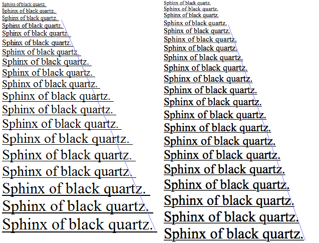 Font scaling on Windows (left) and Mac (right); Times New Roman scaled over whole point sizes