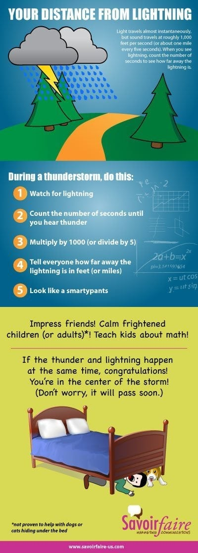 Calculate your distance from lightning