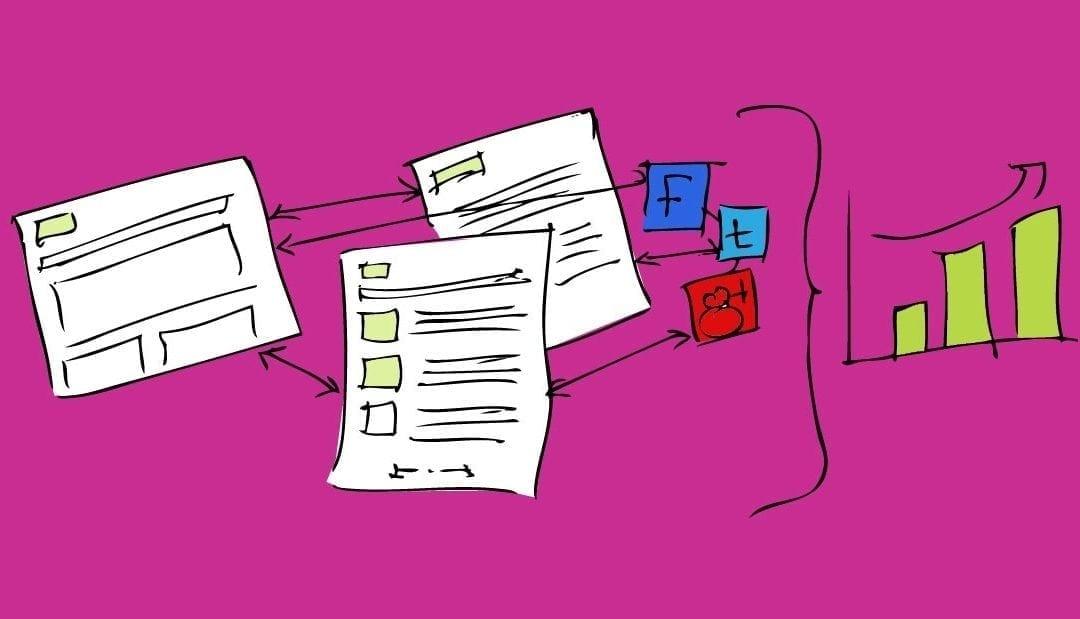 Creating Inbound Marketing Campaigns