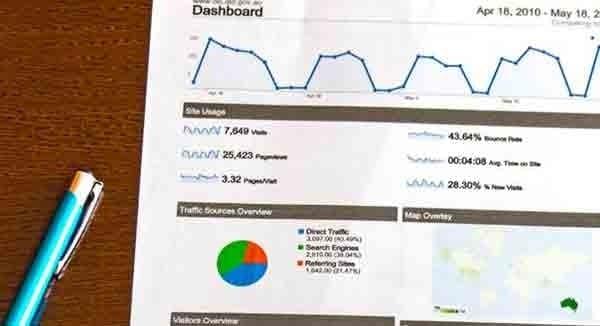 Using Data to Choose Blog Topics