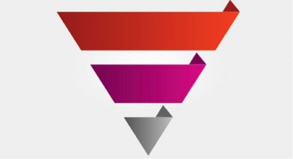 Inverted pyramid for writing snippet worthy content