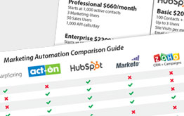Marketing Automation Comparison Chart