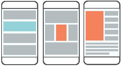 mobile email layouts